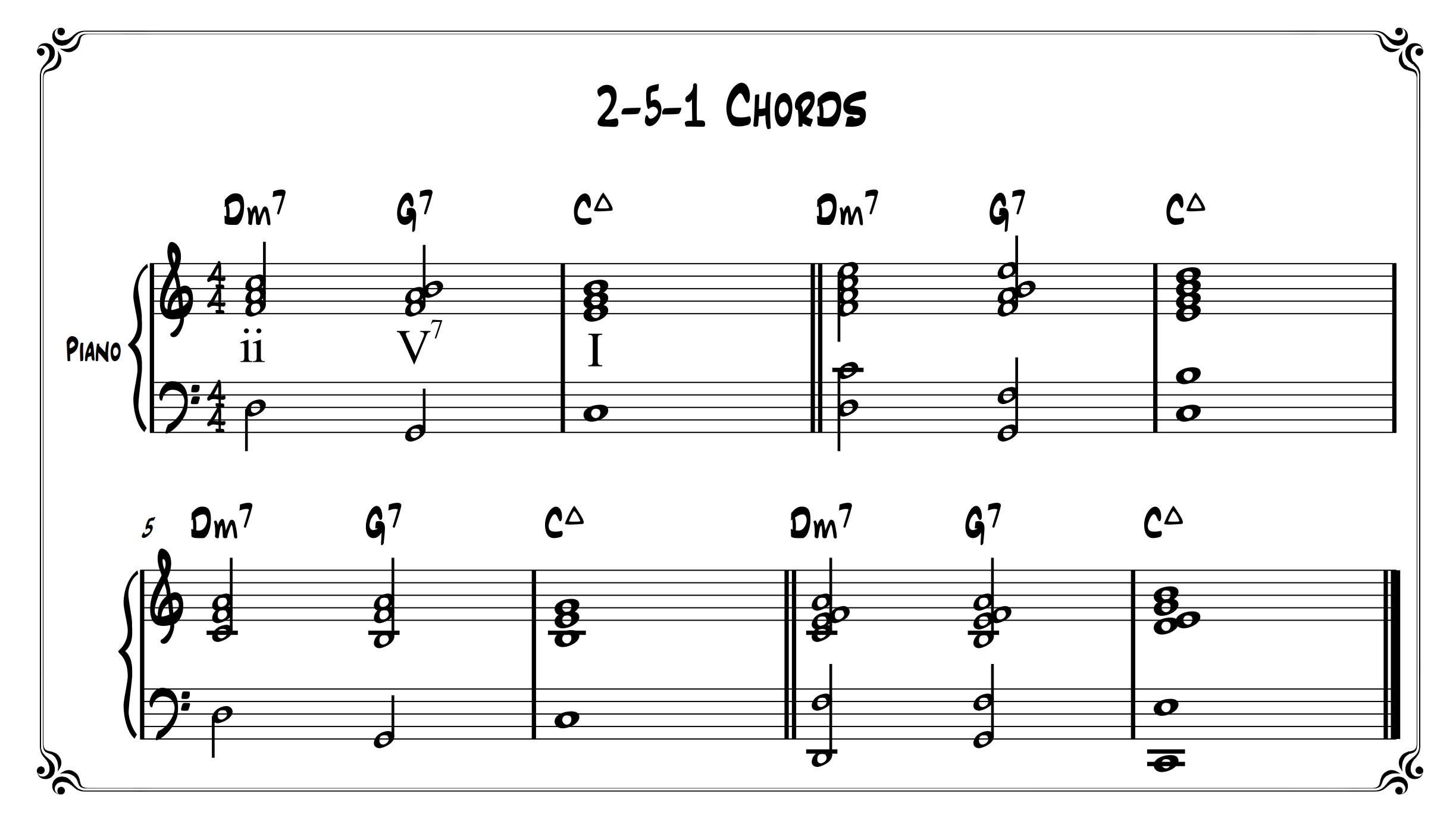 Total beginner jazz piano lesson 2 5 1 chords on learnjazzpiano 2 5 1 chords are to jazz piano what vowels are to language the cats meow of chord progressions hexwebz Image collections