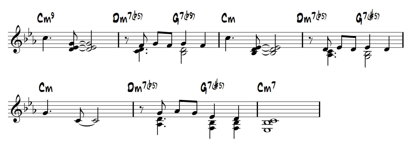 A look at softly as in a morning sunrise on learnjazzpiano this one is a mixture of single notes and chords make sure the melody doesnt get lost in the mix the softly6 midi file has the single note version and hexwebz Gallery