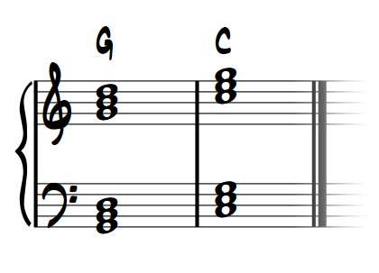Piano smooth jazz piano chords : Total Beginner Jazz Piano Lesson: 2-5-1 chords on LearnJazzPiano.com
